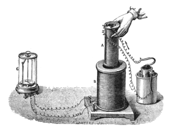 Experiment van Faraday