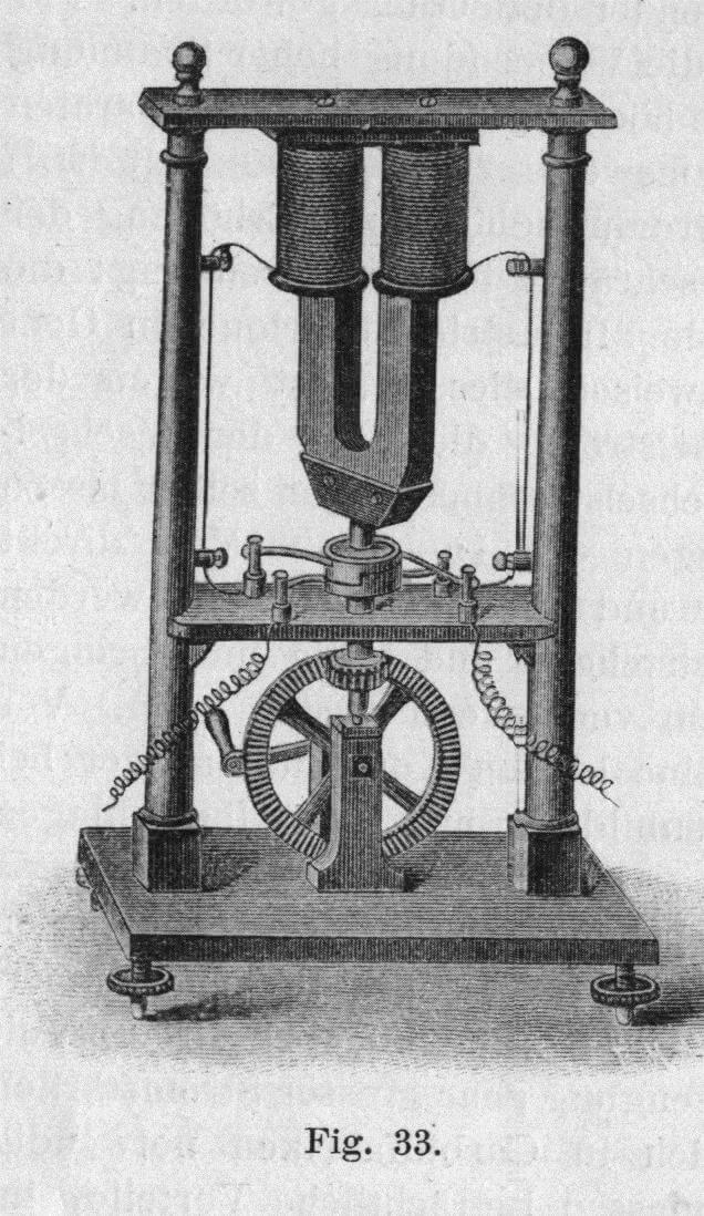 Magnetische-elektrische wisselstroomgenerator
