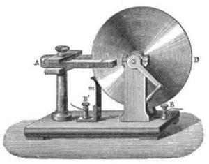 De eerste dynamo, uitgevonden door Michael Faraday is 1832. Een koperen schijf draait in een magneetveld en wekt in een gesloten circuit een elektrische stroom op.
