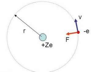 electron energy rutherford