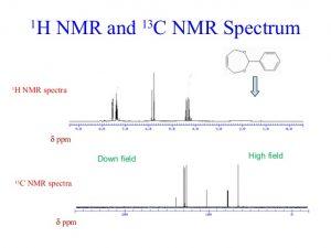 het 1H en 13C NMR spectrum van de molecule 2-fenil-4,7-dihydro – 1,3 dioxepine.