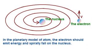 rutherford-atomic-mode